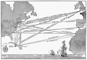 A map of the 'triangular trade' between Britain, its American colonies, and Africa in the 17th and 18th centuries.