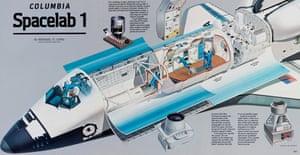 Columbia Spacelab 1, September 1983