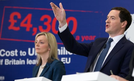 George Osborne quoted the Treasury's projection of £4,300 as the cost per household of leaving the EU.