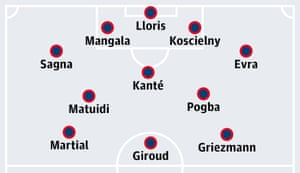 Didier Deschamps is likely to play a 4-3-3 formation.