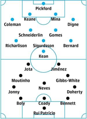 Everton v Wolves: match preview | Football | The Guardian