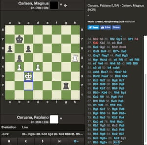 2018 World Chess Championship