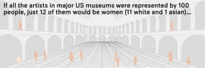 This is an illustration of a museum with 11 white women and 1 asian woman drawn in.