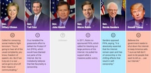 The candidates and their stances on government censorship of the internet