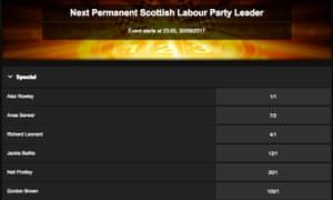 Betway odds on next Scottish Labour leader
