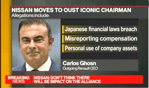 Carlos Ghosn allegations