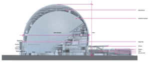 Schematic design of MSG Sphere.