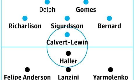Everton v West Ham United: match preview