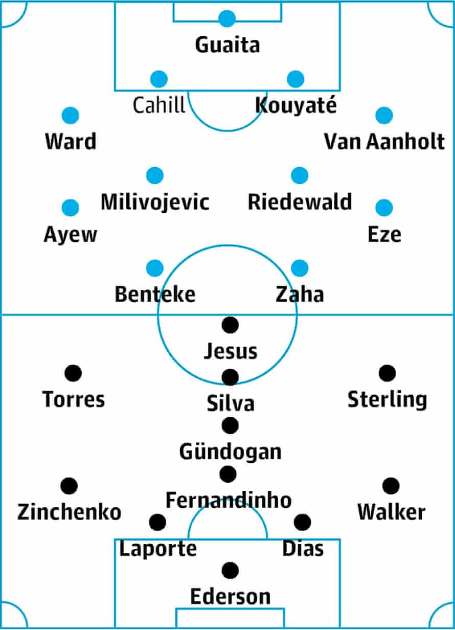Crystal Palace v Manchester City: probable starters in bold, contenders in light.