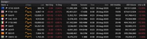 European stock markets,August 20 2020