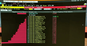European stock market sectors, March 08 2019