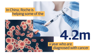 In China, Roche is helping some of the 4.2m a year who are diagnosed with cancer
