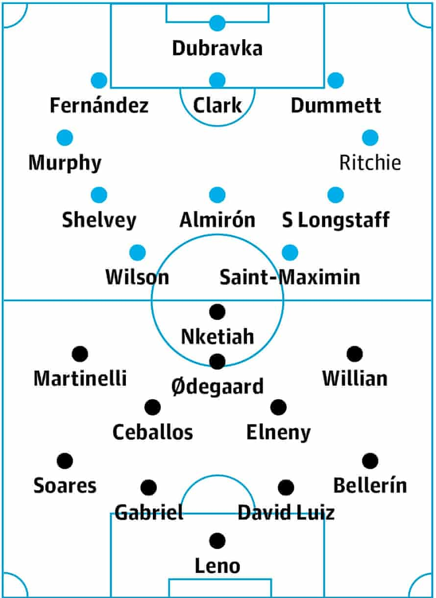 Newcastle v Arsenal: probable starters in bold, contenders in light.