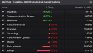 Australian stock market by sector