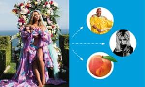 Yoncé, Yoncé, Yoncé ... (clockwise from left)Beyoncé, Titus from Kimmy Schmidt; Fergie; a peach.