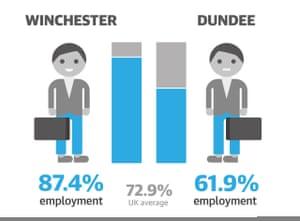 employment infographic