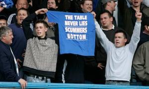 Portsmouth fans enjoy teasing Southampton.