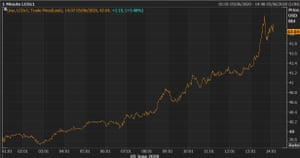 Brent crude oil prices were given a boost from the US jobs report figures.