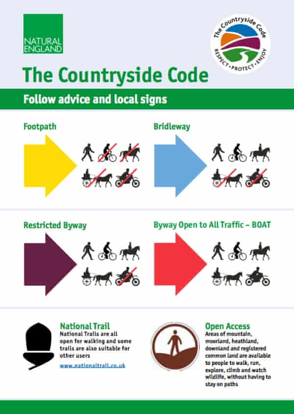 The latest version of the Countryside Code for England.