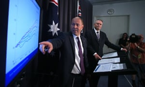 Treasurer Josh Frydenberg and finance minister Mathias Cormann present the 2018-19 Mid-Year Economic and Fiscal Outlook in December