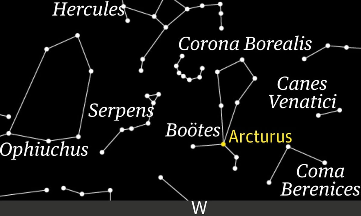 Starwatch Corona Borealis Crown Of The North Science The Guardian