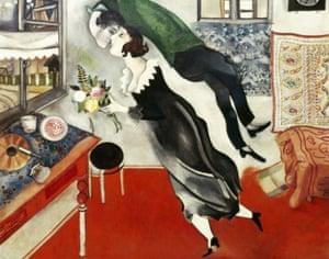 Marc Chagall's Birthday, 1915.