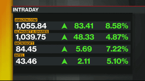 US tech stocks rally