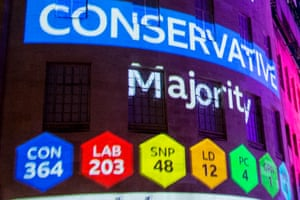 UK general election result is projected on to BBC Broadcasting House, 13 December 2019