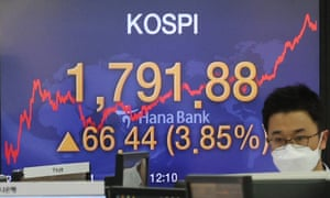 the korean stock market index rising