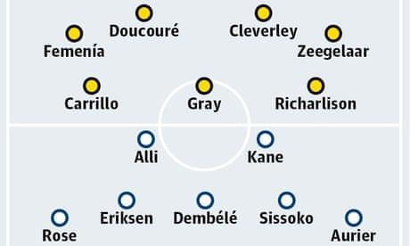 Watford v Tottenham Hotspur: match preview