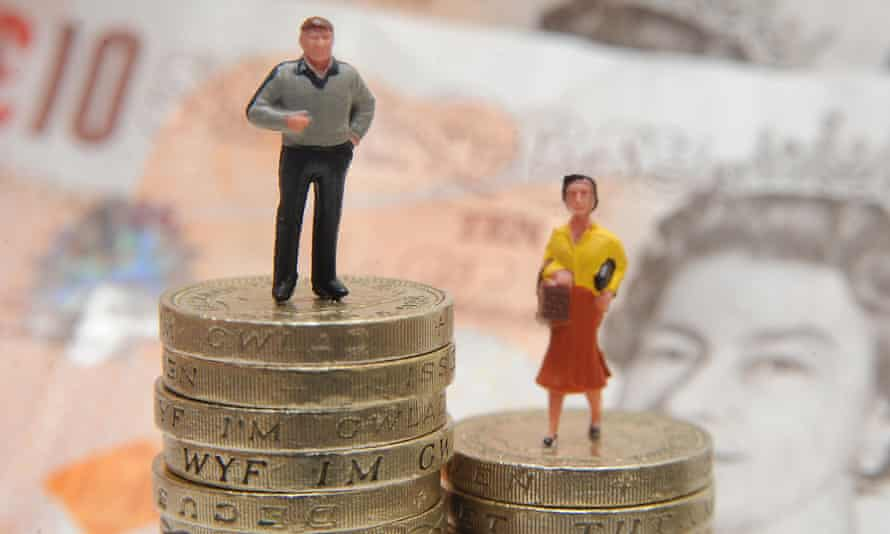Plastic models of a man and woman standing on a pile of coins and bank notes.