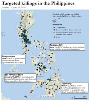 Acled Data shows Targeted Attacks in the Philippines