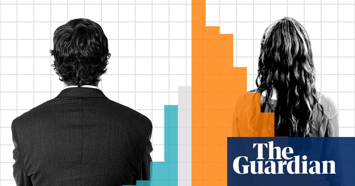Gender pay gap: What did we learn this year?