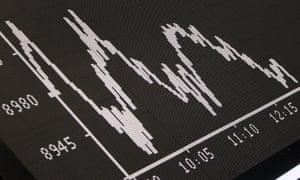 German stock market graph