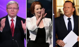 Kevin Rudd, Julia Gillard and Tony Abbott