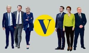 The great divide: from left, populists Geert Wilders, Matteo Salvini and Marine Le Pen; and liberals Emmanuel Macron, Annegret Kramp-Karrenbauer and Grzegorz Scheryna.