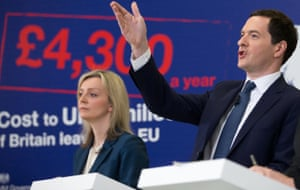George Osborne and Liz Truss, the environment secretary, spell out the costs to the nation of leaving the EU.