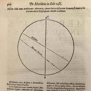 Page from a book with yellowed pages - most of the page is taken up with a simple diagram showing the outline of a circle with transits of Mercury passed across it.