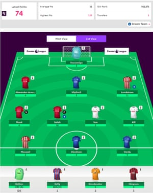This is the team that Magnus Carlsen assembled to go top of the Fantasy Premier League rankings.