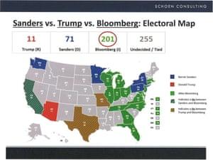 Sanders vs. Trump vs. Bloomberg