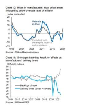 Chart from Ben Broadbent's speech on inflation