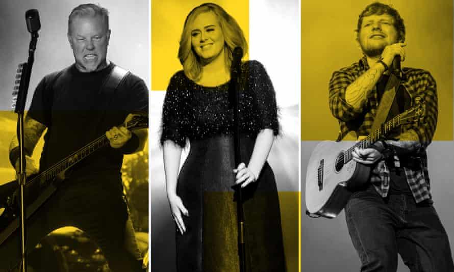 James Hetfield of Metallica, Adele and Ed Sheeran