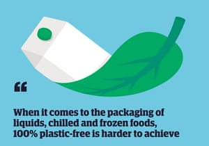 Quote: 'When it comes to, for example, the packaging of liquids, chilled and frozen foods, 100% plastic-free is harder to achieve""