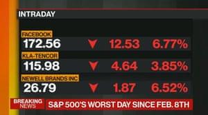 Close of Wall Street