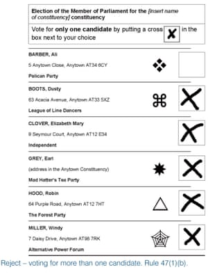 How not to vote: an example from the guidance for returning officers. It states: 'A ballot paper must not be rejected because the vote is ... marked [with] other than a cross'.