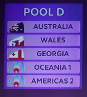 Pool D