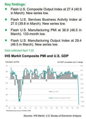 US flash composite PMI