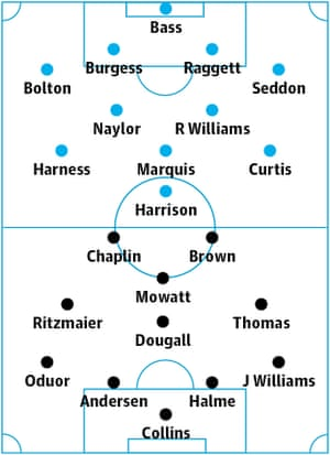 Portsmouth v Barnsley: probable starters in bold, contenders in light.