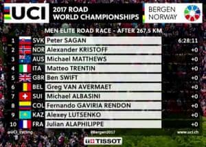 Top ten road race
