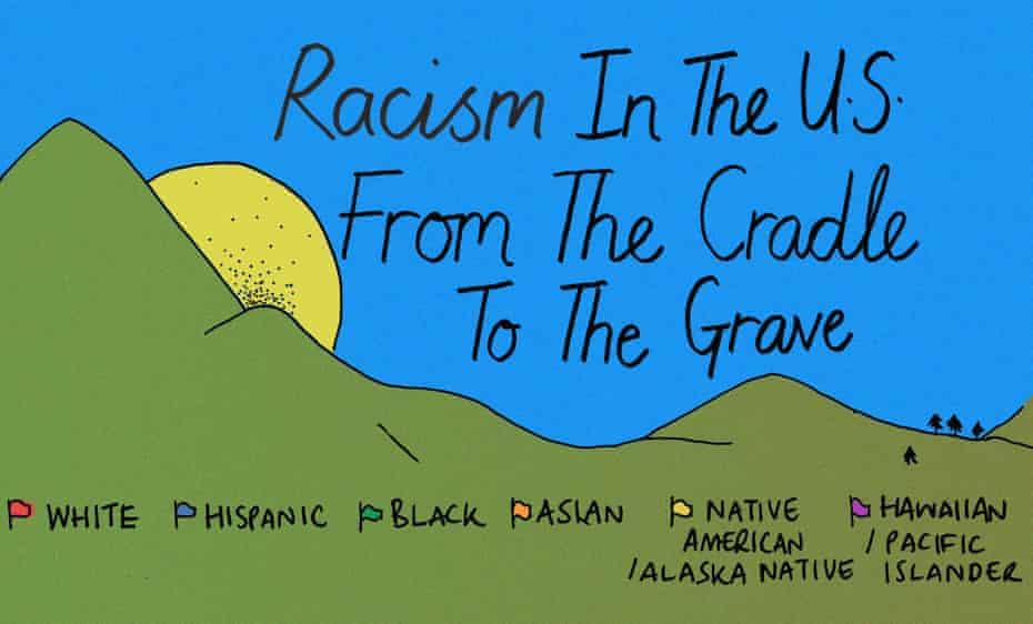 Four seasons of racism
